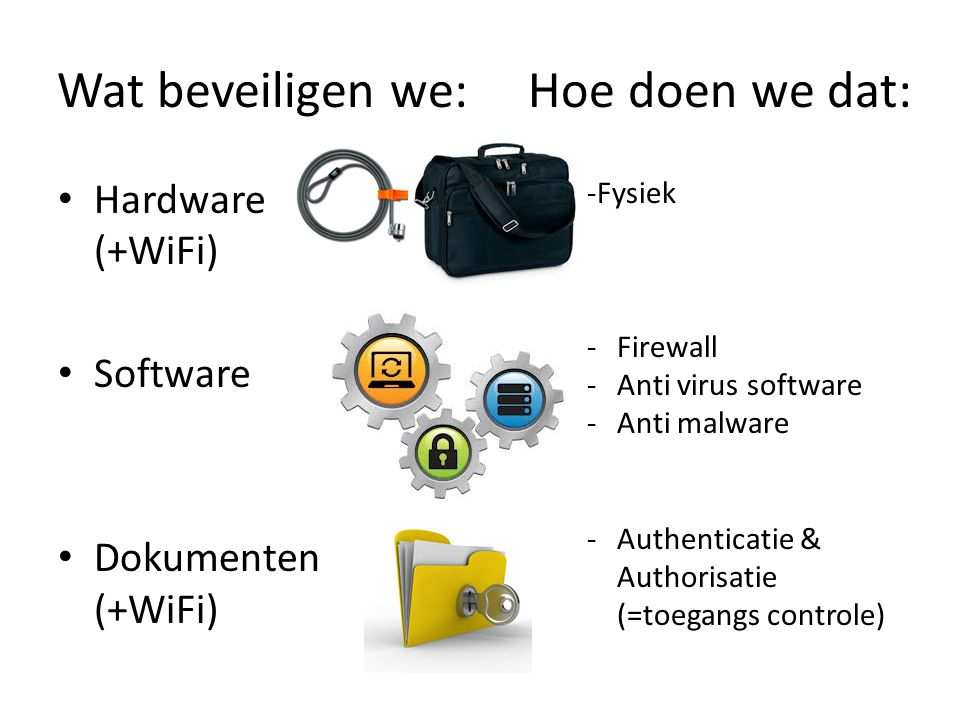 Wat beveiligen we: Hoe doen we dat: Hardware (+WiFi) Software Dokumenten (+WiFi) -Fysiek -Firewall -Anti virus software -Anti malware -Authenticatie & Authorisatie (=toegangs controle)