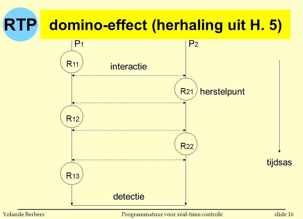 RTP slide 16Programmatuur voor real-time controleYolande Berbers domino-effect (herhaling uit H.
