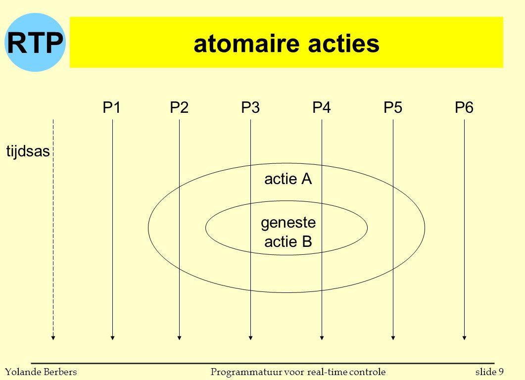 RTP slide 9Programmatuur voor real-time controleYolande Berbers atomaire acties tijdsas P1P2P3P4P5P6 geneste actie B actie A