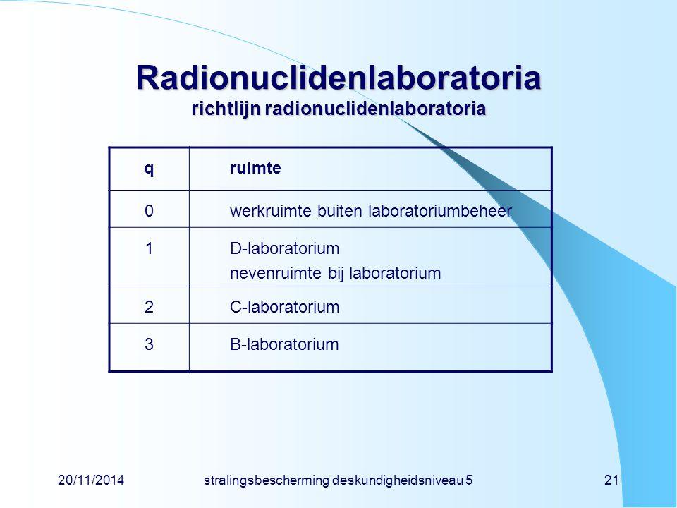 20/11/2014stralingsbescherming deskundigheidsniveau 521 Radionuclidenlaboratoria richtlijn radionuclidenlaboratoria qruimte 0werkruimte buiten laborat