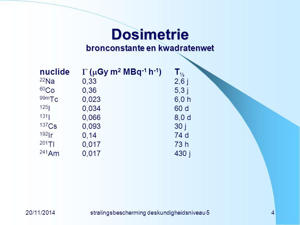 20/11/2014stralingsbescherming deskundigheidsniveau 54 Dosimetrie bronconstante en kwadratenwet nuclide  (  Gy m 2 MBq -1 h -1 ) T ½ 22 Na0,332,6 j