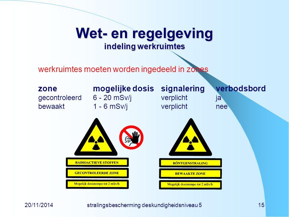 20/11/2014stralingsbescherming deskundigheidsniveau 515 Wet- en regelgeving indeling werkruimtes werkruimtes moeten worden ingedeeld in zones zonemoge