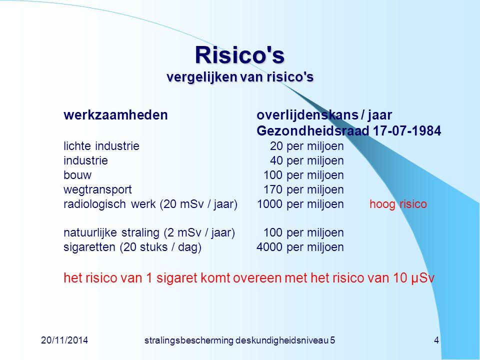 20/11/2014stralingsbescherming deskundigheidsniveau 54 Risico's vergelijken van risico's werkzaamhedenoverlijdenskans / jaar Gezondheidsraad 17-07-198