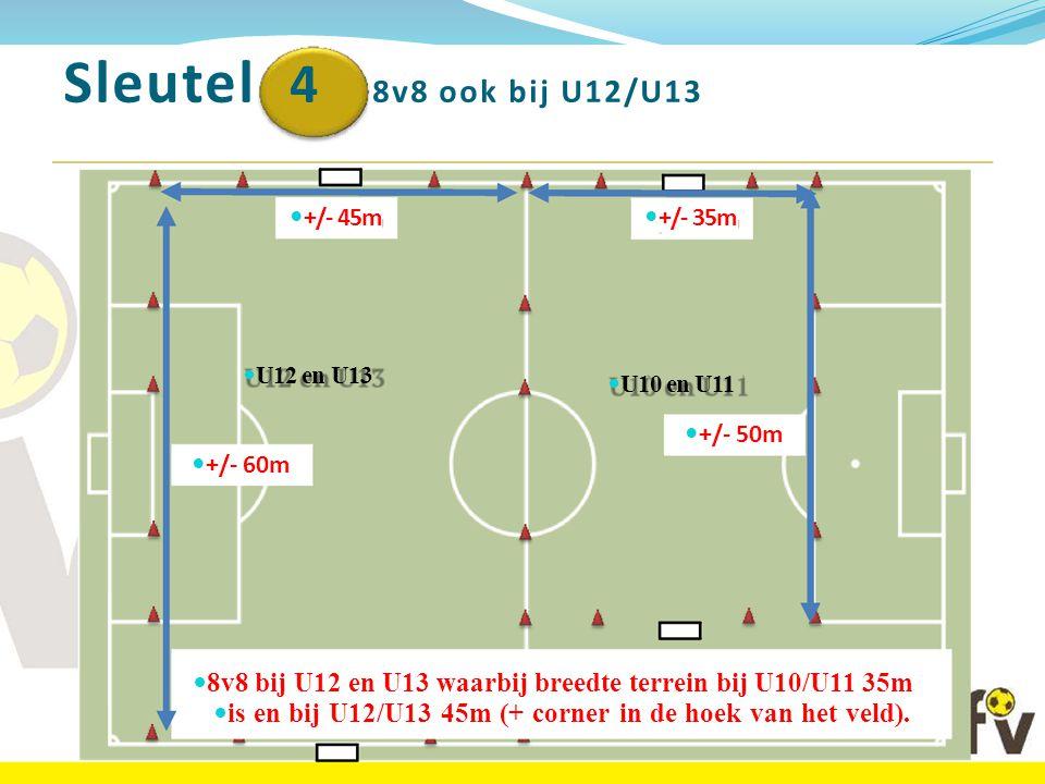 Sleutel 4 8v8 ook bij U12/U13 +/- 60m 8v8 bij U12 en U13 waarbij breedte terrein bij U10/U11 35m is en bij U12/U13 45m (+ corner in de hoek van het veld).