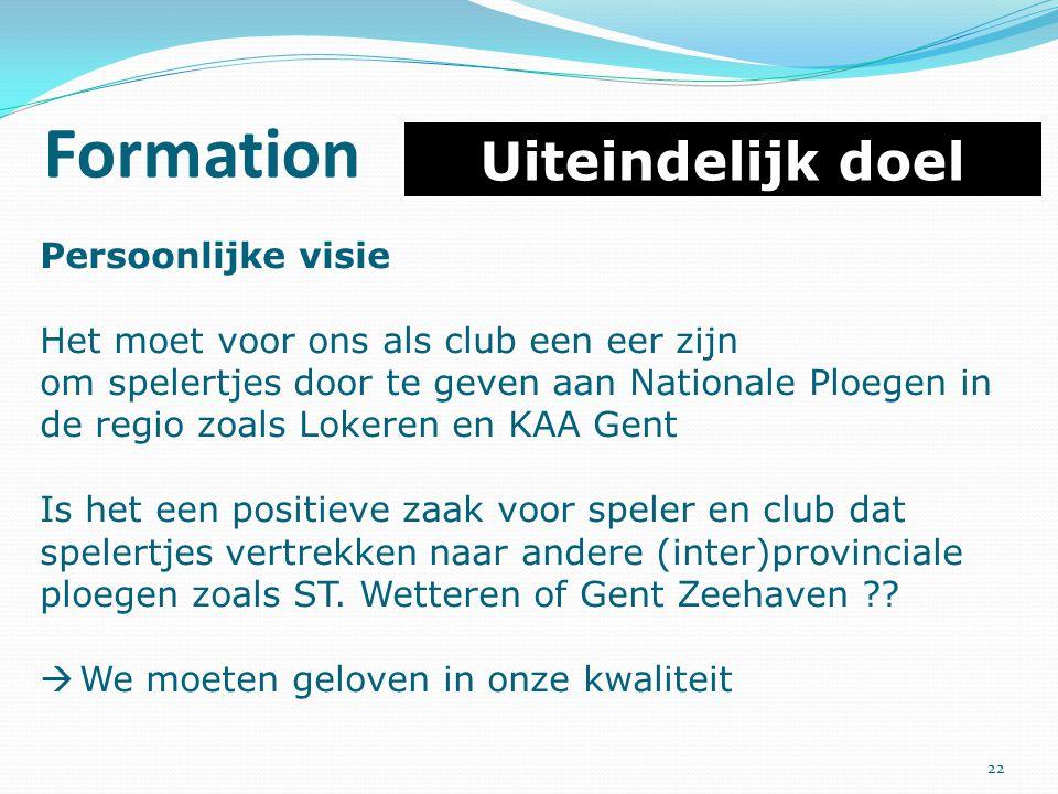 Formation Uiteindelijk doel Persoonlijke visie Het moet voor ons als club een eer zijn om spelertjes door te geven aan Nationale Ploegen in de regio z