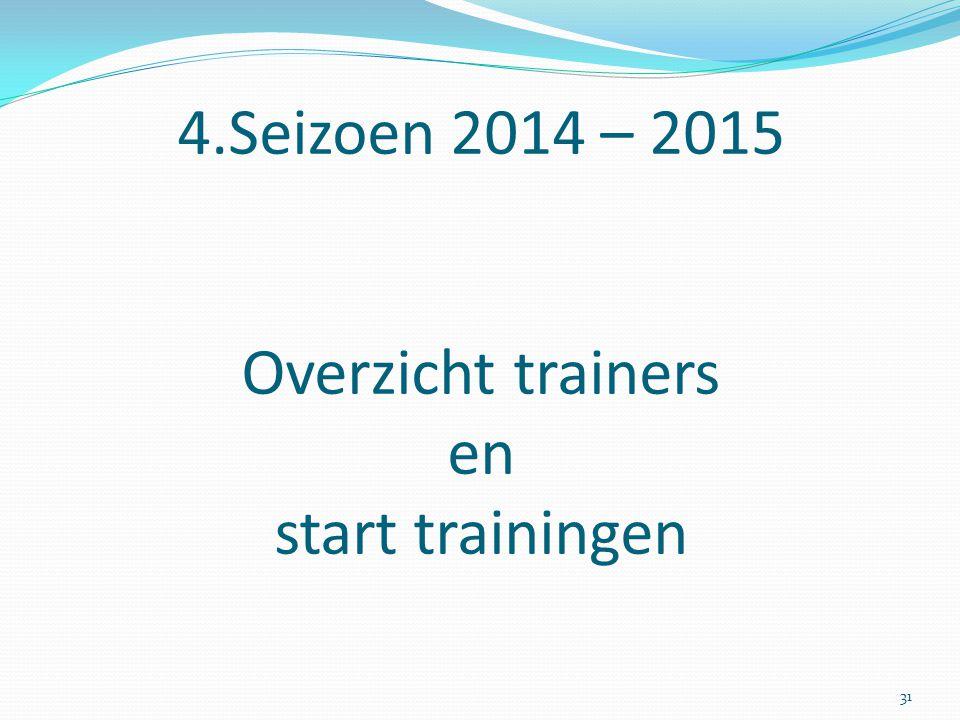 4.Seizoen 2014 – 2015 Overzicht trainers en start trainingen 31
