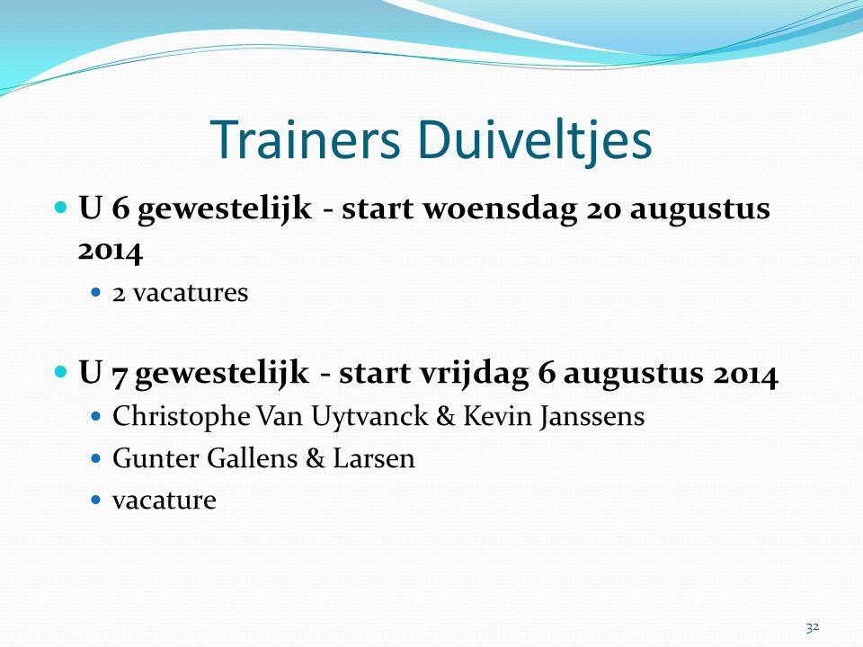 Trainers Duiveltjes U 6 gewestelijk - start woensdag 20 augustus 2014 2 vacatures U 7 gewestelijk - start vrijdag 6 augustus 2014 Christophe Van Uytva