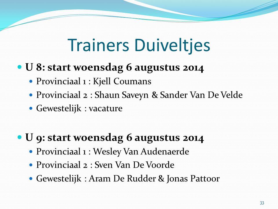 Trainers Duiveltjes U 8: start woensdag 6 augustus 2014 Provinciaal 1 : Kjell Coumans Provinciaal 2 : Shaun Saveyn & Sander Van De Velde Gewestelijk :