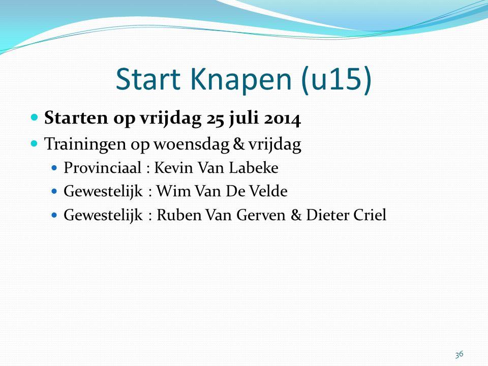 Start Knapen (u15) Starten op vrijdag 25 juli 2014 Trainingen op woensdag & vrijdag Provinciaal : Kevin Van Labeke Gewestelijk : Wim Van De Velde Gewe