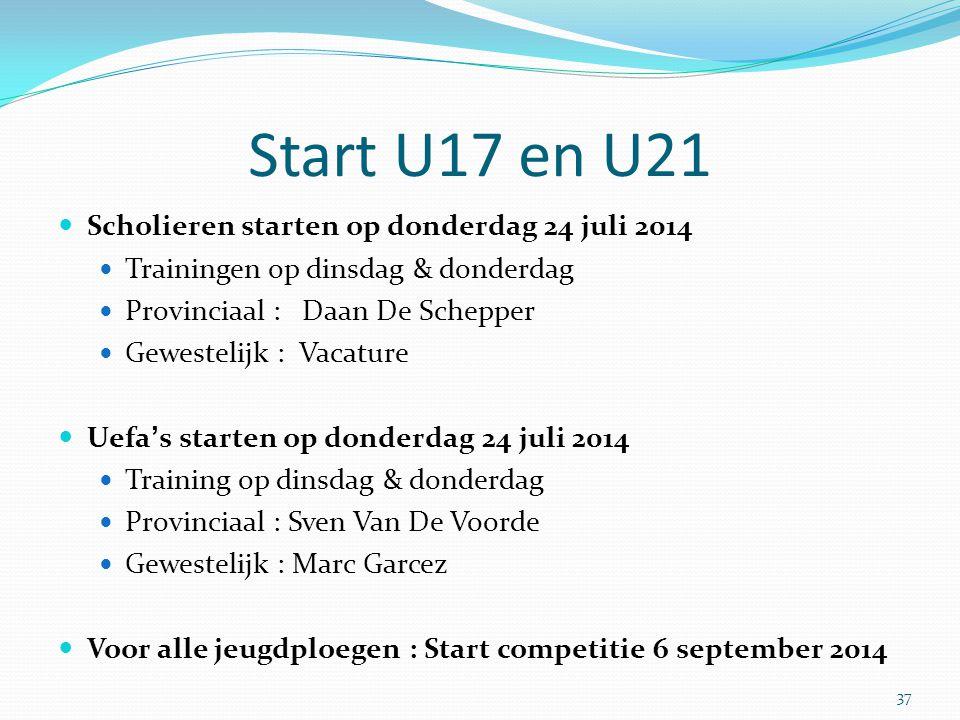 Start U17 en U21 Scholieren starten op donderdag 24 juli 2014 Trainingen op dinsdag & donderdag Provinciaal : Daan De Schepper Gewestelijk : Vacature