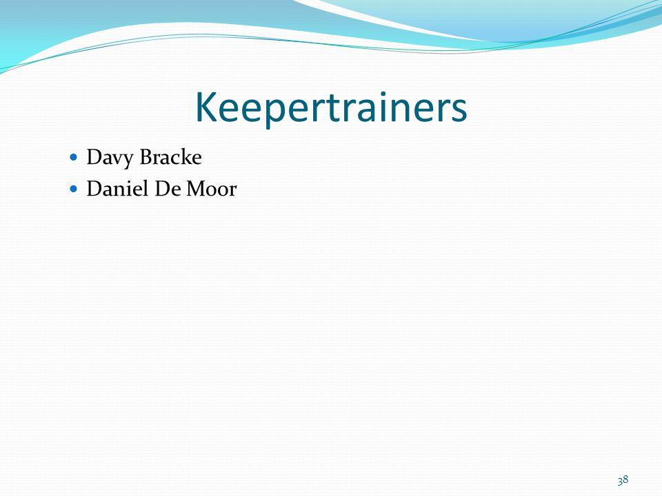 Keepertrainers Davy Bracke Daniel De Moor 38