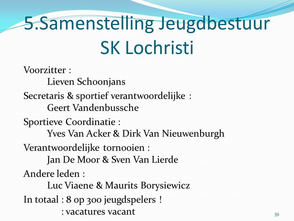 5.Samenstelling Jeugdbestuur SK Lochristi Voorzitter : Lieven Schoonjans Secretaris & sportief verantwoordelijke : Geert Vandenbussche Sportieve Coord