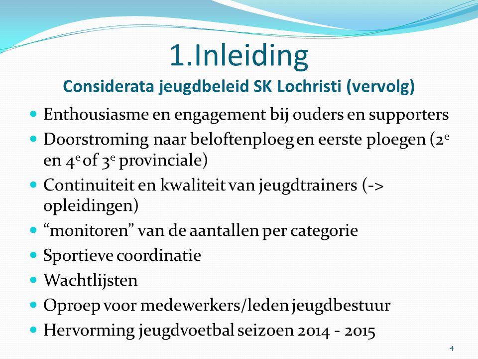 1.Inleiding Considerata jeugdbeleid SK Lochristi (vervolg) Enthousiasme en engagement bij ouders en supporters Doorstroming naar beloftenploeg en eers
