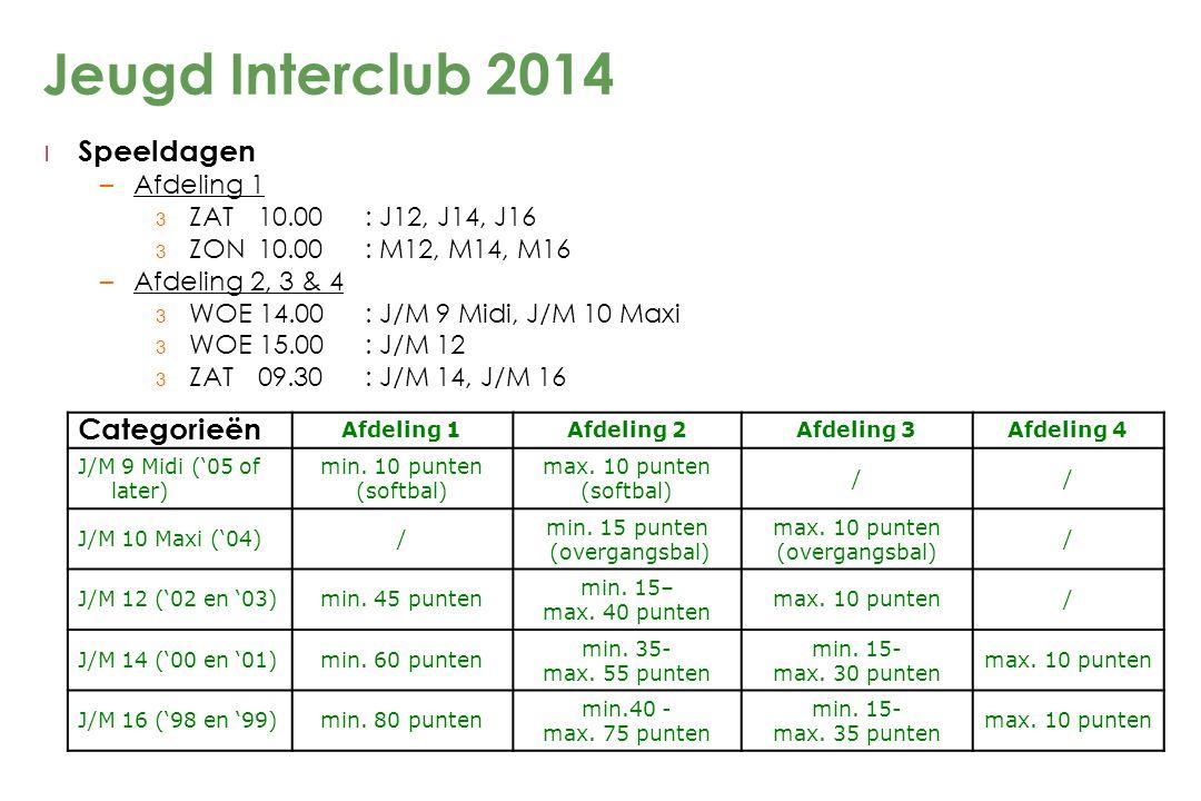 Jeugd Interclub 2014 l Speeldagen –Afdeling 1 3 ZAT10.00: J12, J14, J16 3 ZON10.00: M12, M14, M16 –Afdeling 2, 3 & 4 3 WOE 14.00: J/M 9 Midi, J/M 10 M