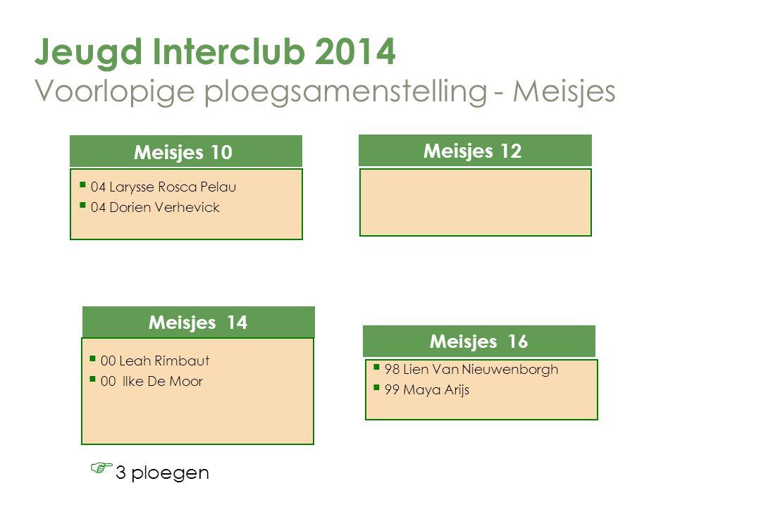  98 Lien Van Nieuwenborgh  99 Maya Arijs Jeugd Interclub 2014 Voorlopige ploegsamenstelling - Meisjes Meisjes 16 10 Meisjes 12  3 ploegen  04 Lary