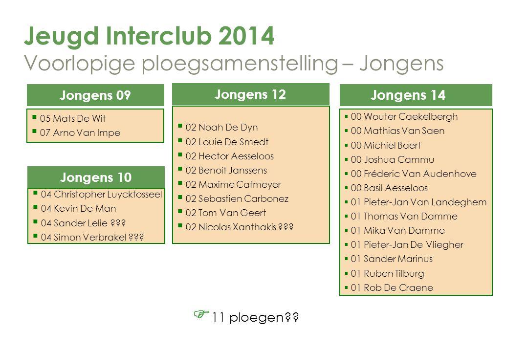 Jeugd Interclub 2014 Voorlopige ploegsamenstelling – Jongens  02 Noah De Dyn  02 Louie De Smedt  02 Hector Aesseloos  02 Benoit Janssens  02 Maxi