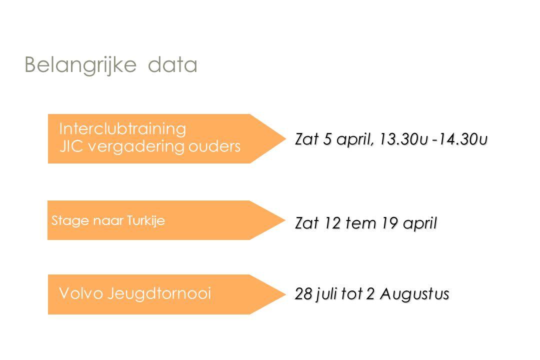 Belangrijke data Stage naar Turkije Zat 5 april, 13.30u -14.30u Zat 12 tem 19 april Interclubtraining JIC vergadering ouders Volvo Jeugdtornooi 28 jul