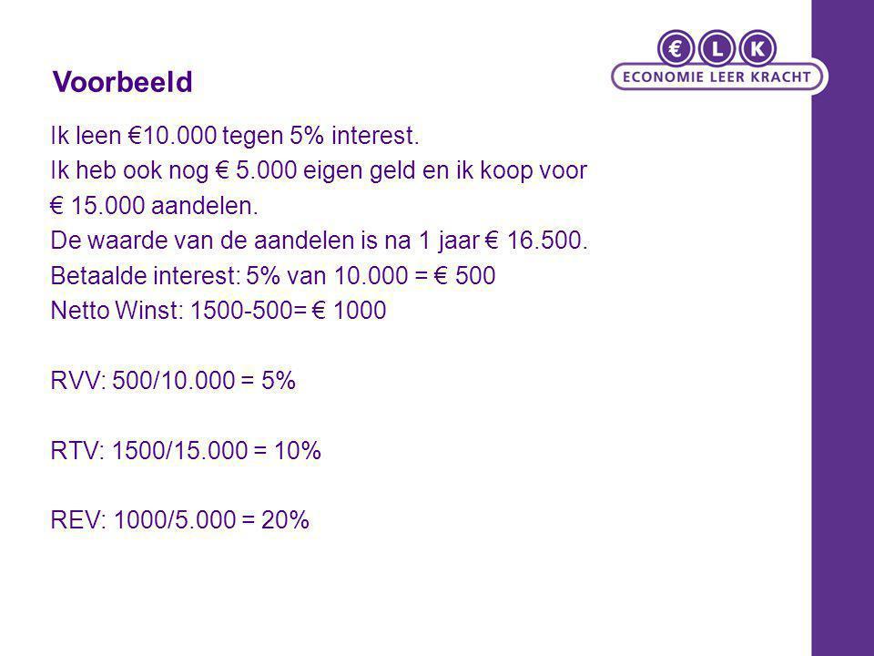 Voorbeeld Ik leen €10.000 tegen 5% interest. Ik heb ook nog € 5.000 eigen geld en ik koop voor € 15.000 aandelen. De waarde van de aandelen is na 1 ja