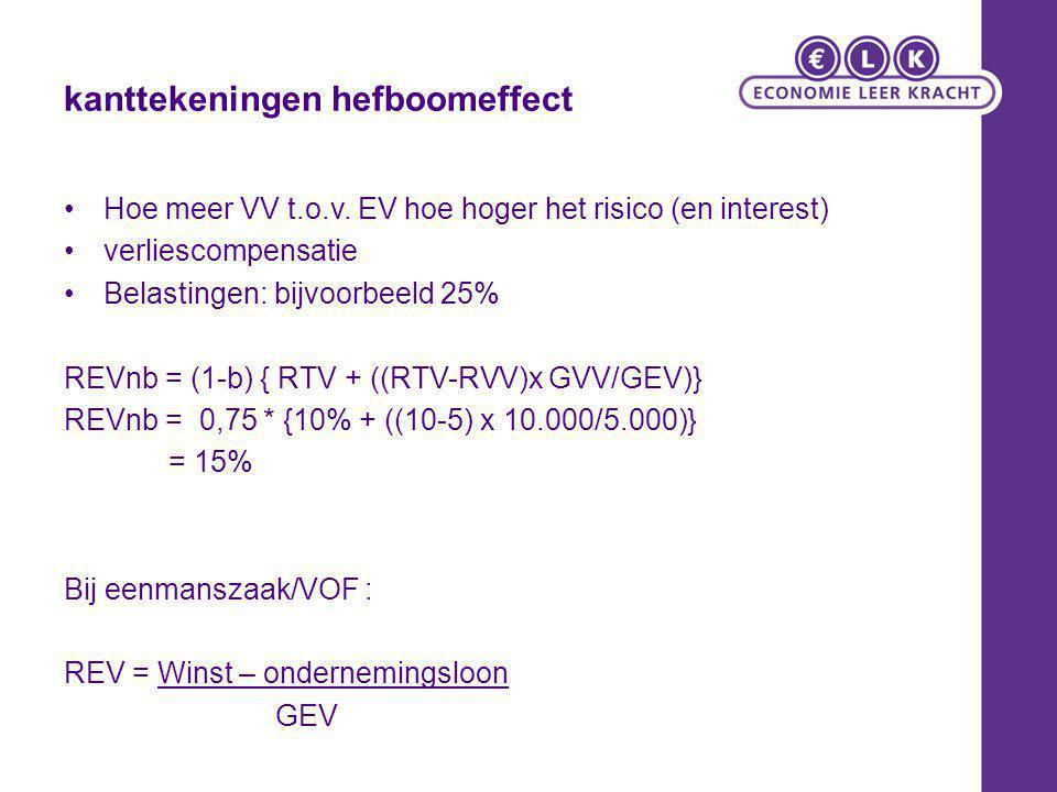 kanttekeningen hefboomeffect Hoe meer VV t.o.v. EV hoe hoger het risico (en interest) verliescompensatie Belastingen: bijvoorbeeld 25% REVnb = (1-b) {
