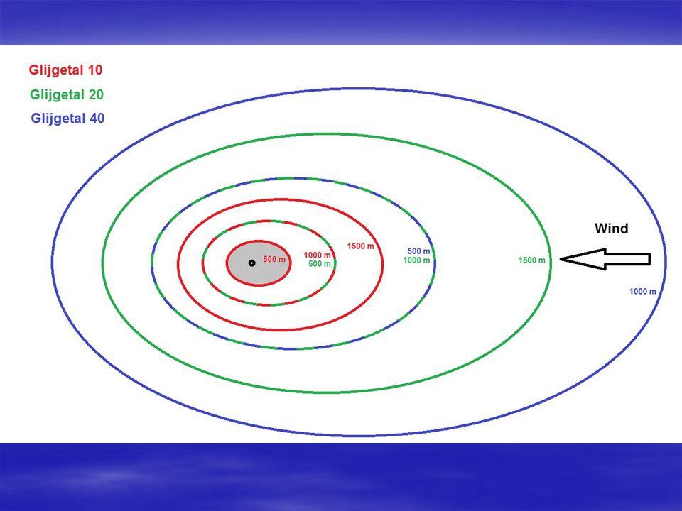Fase 2: ik vlieg met f=20  Op 500 m blijf ik vliegen met glijhoek 10!