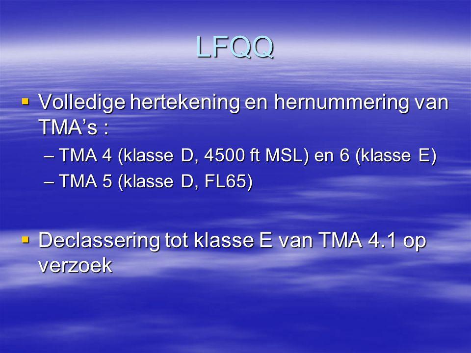 Fase 1: ik vlieg met f=10  Op 500 m