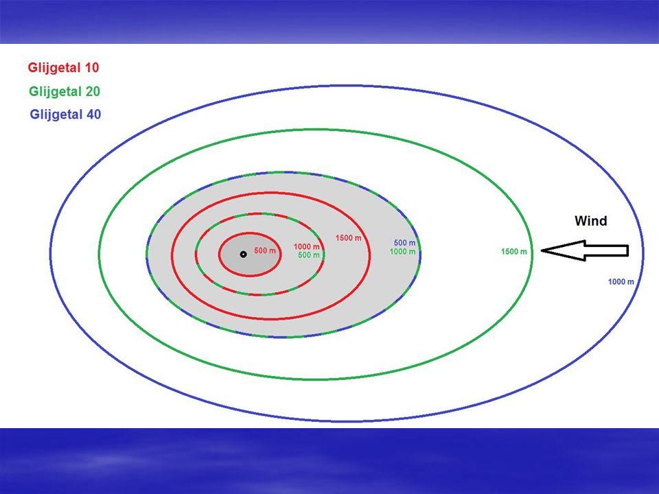 Fase 3: ik vlieg met f=fmax  Op 1000 m blijf ik vliegen met glijhoek 20!