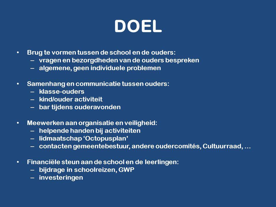 DOEL Brug te vormen tussen de school en de ouders: – vragen en bezorgdheden van de ouders bespreken – algemene, geen individuele problemen Samenhang e