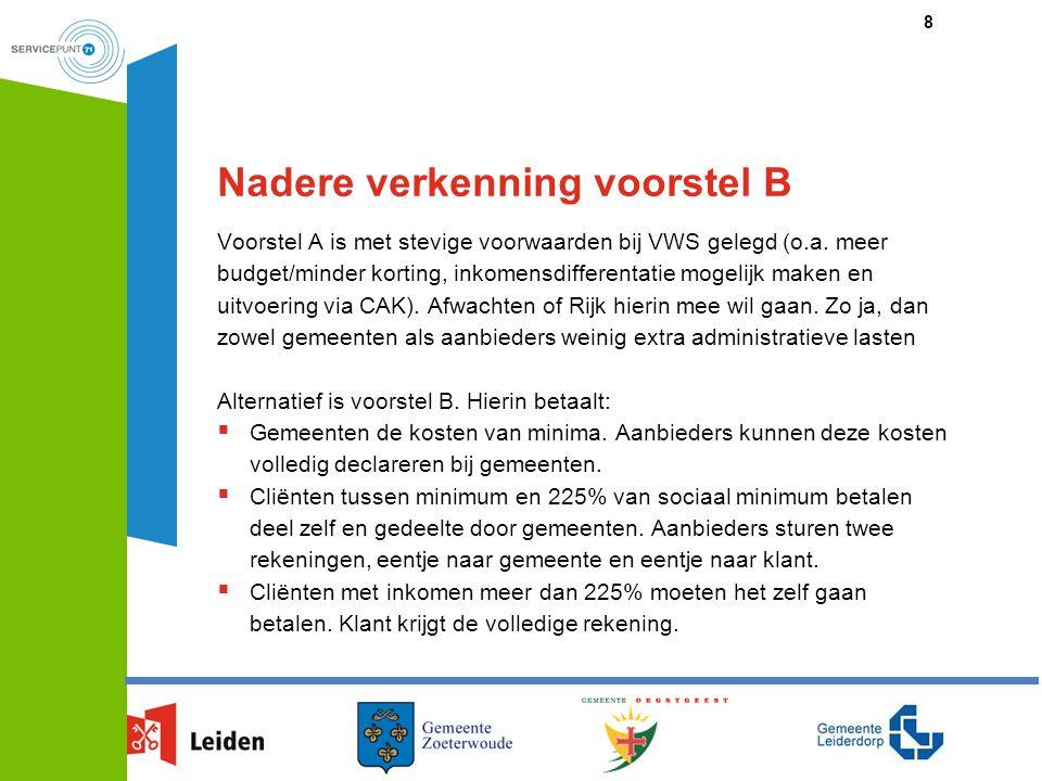 Nadere verkenning voorstel B Voorstel A is met stevige voorwaarden bij VWS gelegd (o.a. meer budget/minder korting, inkomensdifferentatie mogelijk mak