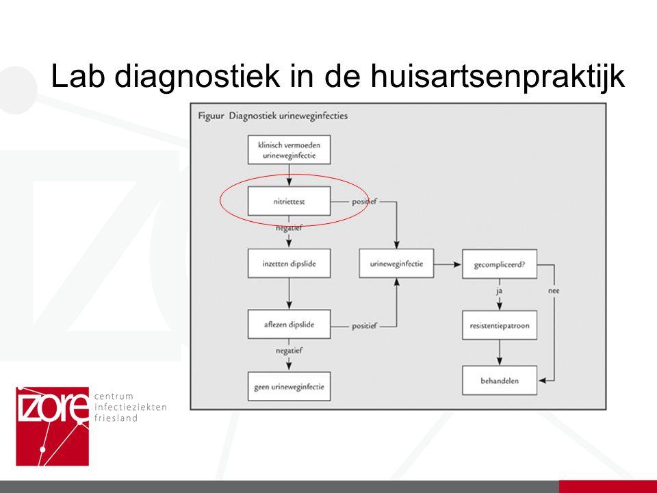 Lab diagnostiek in de huisartsenpraktijk