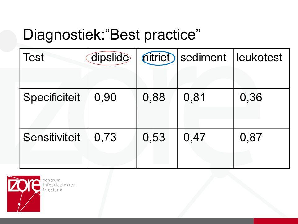 "Diagnostiek:""Best practice"" Testdipslide nitrietsedimentleukotest Specificiteit 0,90 0,88 0,81 0,36 Sensitiviteit 0,73 0,53 0,47 0,87"