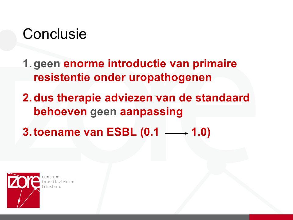 Conclusie 1.geen enorme introductie van primaire resistentie onder uropathogenen 2.dus therapie adviezen van de standaard behoeven geen aanpassing 3.toename van ESBL (0.1 1.0)