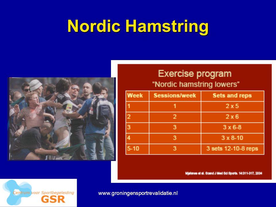 www.groningensportrevalidatie.nl Nordic Hamstring