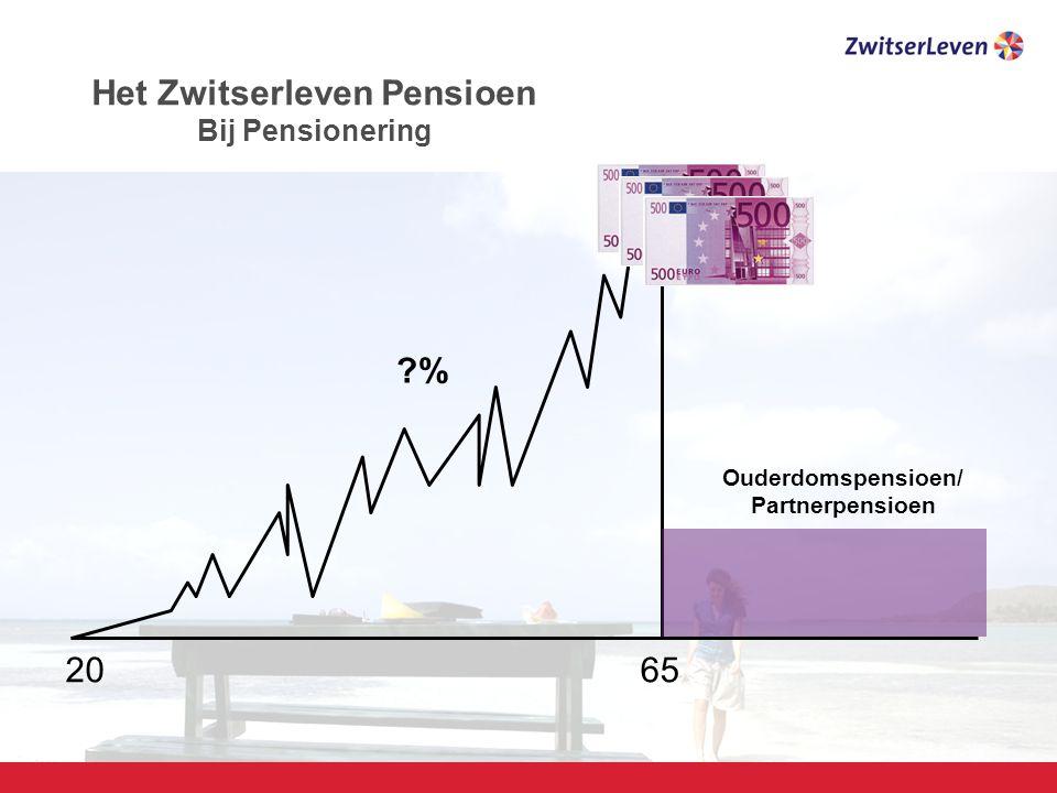 Pagina 11 Het Zwitserleven Pensioen Bij Pensionering 6520 ?% Ouderdomspensioen/ Partnerpensioen