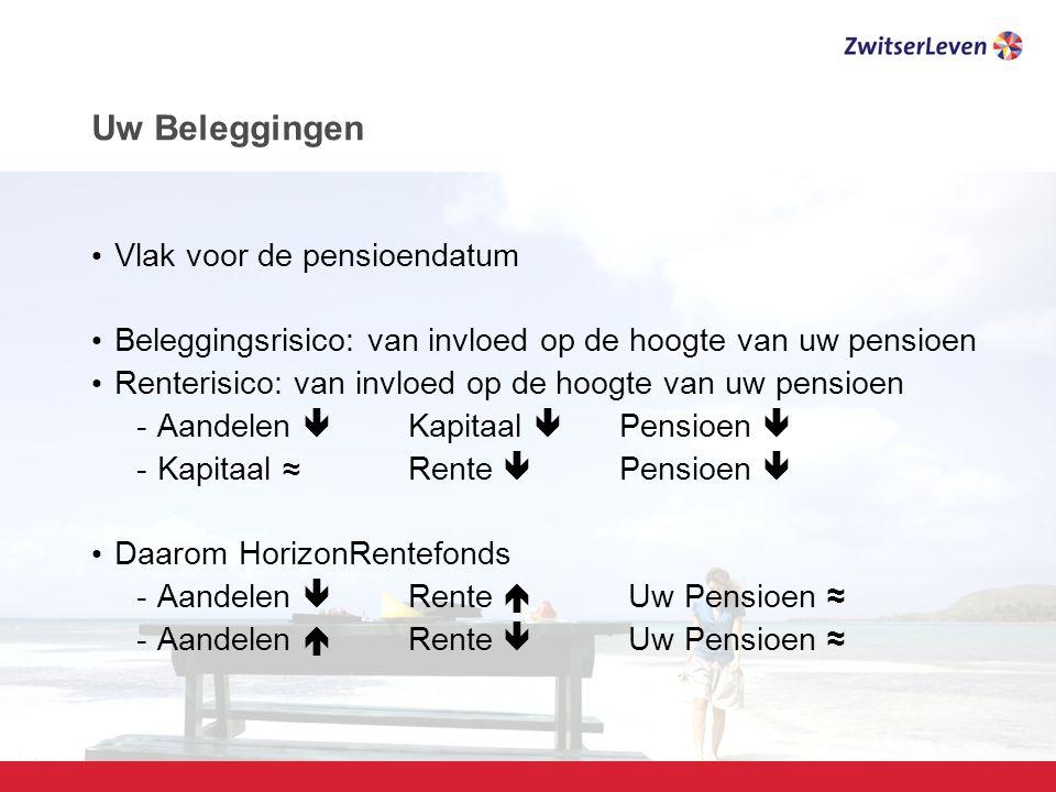 Pagina 18 Uw Beleggingen Vlak voor de pensioendatum Beleggingsrisico: van invloed op de hoogte van uw pensioen Renterisico: van invloed op de hoogte van uw pensioen -Aandelen  Kapitaal  Pensioen  -Kapitaal ≈ Rente  Pensioen  Daarom HorizonRentefonds -Aandelen  Rente  Uw Pensioen ≈ -Aandelen  Rente  Uw Pensioen ≈