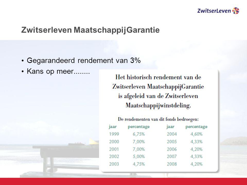 Pagina 21 Zwitserleven MaatschappijGarantie Gegarandeerd rendement van 3% Kans op meer........