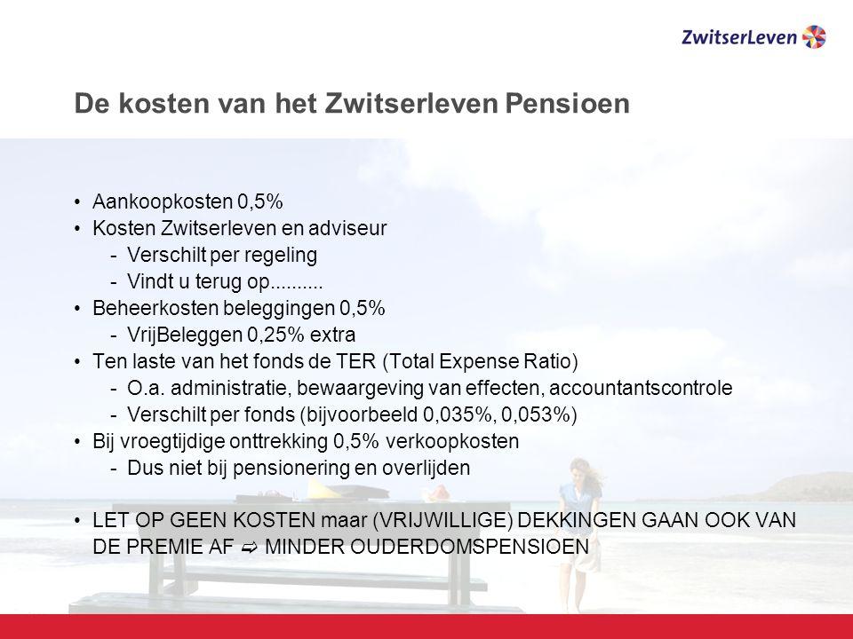 Pagina 22 De kosten van het Zwitserleven Pensioen Aankoopkosten 0,5% Kosten Zwitserleven en adviseur -Verschilt per regeling -Vindt u terug op..........