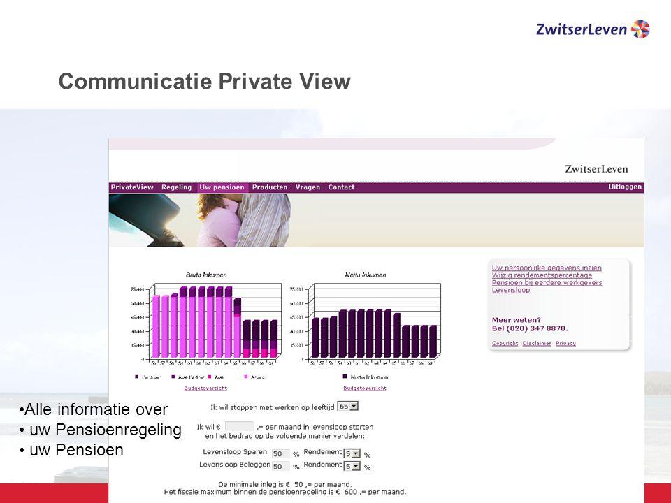Pagina 27 Communicatie Private View Alle informatie over uw Pensioenregeling uw Pensioen