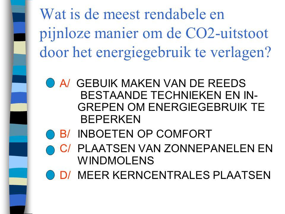 Wat is de meest rendabele en pijnloze manier om de CO2-uitstoot door het energiegebruik te verlagen? A/ GEBUIK MAKEN VAN DE REEDS BESTAANDE TECHNIEKEN