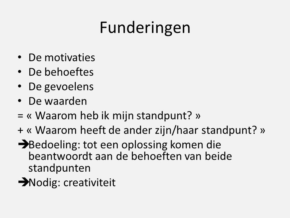 Funderingen De motivaties De behoeftes De gevoelens De waarden = « Waarom heb ik mijn standpunt.
