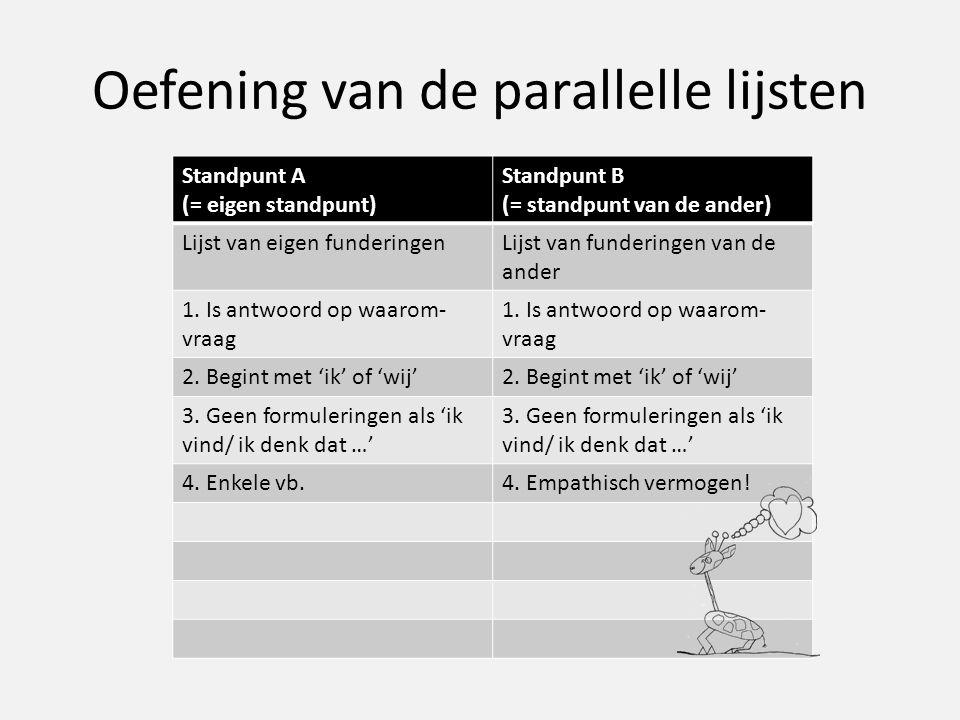 Oefening van de parallelle lijsten Standpunt A (= eigen standpunt) Standpunt B (= standpunt van de ander) Lijst van eigen funderingenLijst van funderingen van de ander 1.