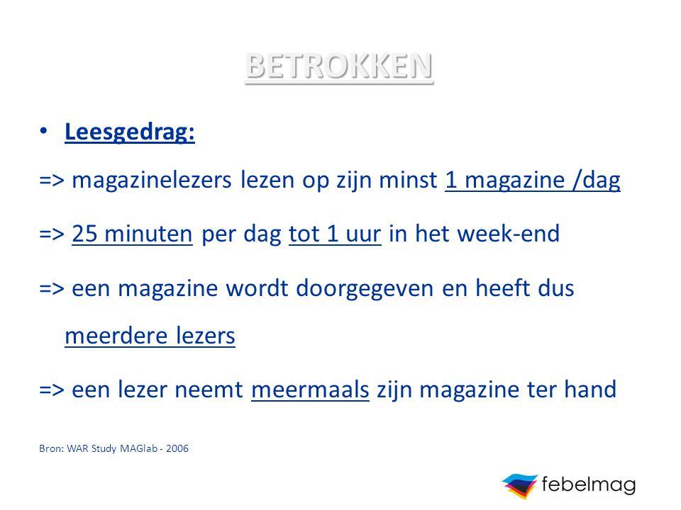 BETROKKEN Leesgedrag: => magazinelezers lezen op zijn minst 1 magazine /dag => 25 minuten per dag tot 1 uur in het week-end => een magazine wordt door
