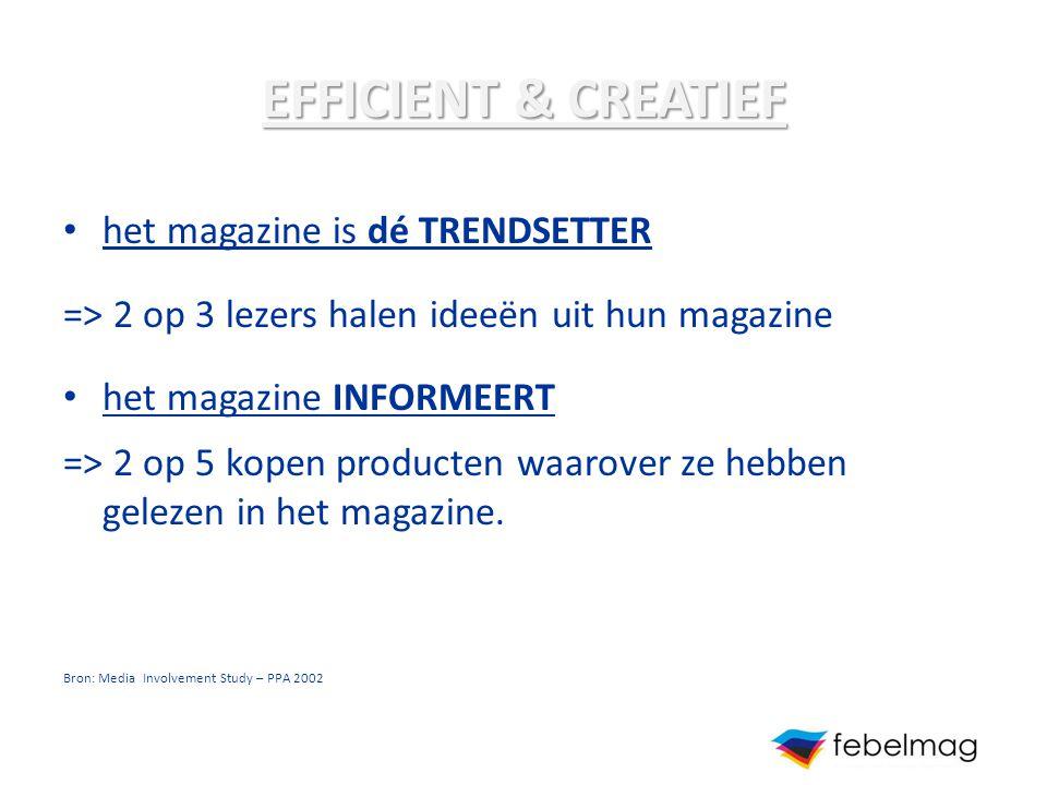 het magazine is dé TRENDSETTER => 2 op 3 lezers halen ideeën uit hun magazine het magazine INFORMEERT => 2 op 5 kopen producten waarover ze hebben gel