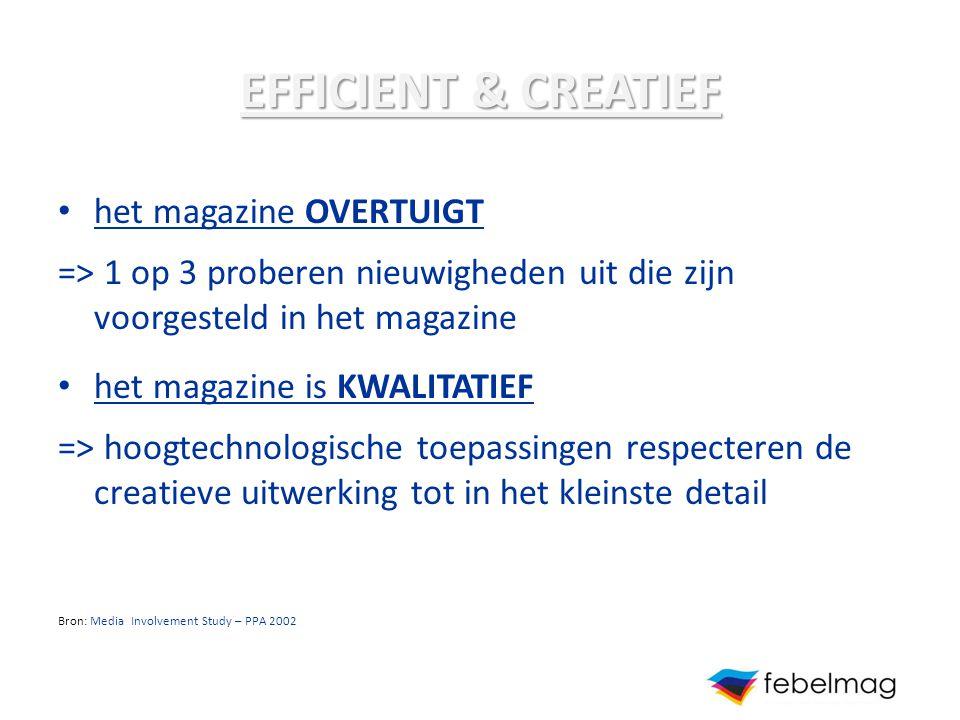 het magazine OVERTUIGT => 1 op 3 proberen nieuwigheden uit die zijn voorgesteld in het magazine het magazine is KWALITATIEF => hoogtechnologische toep