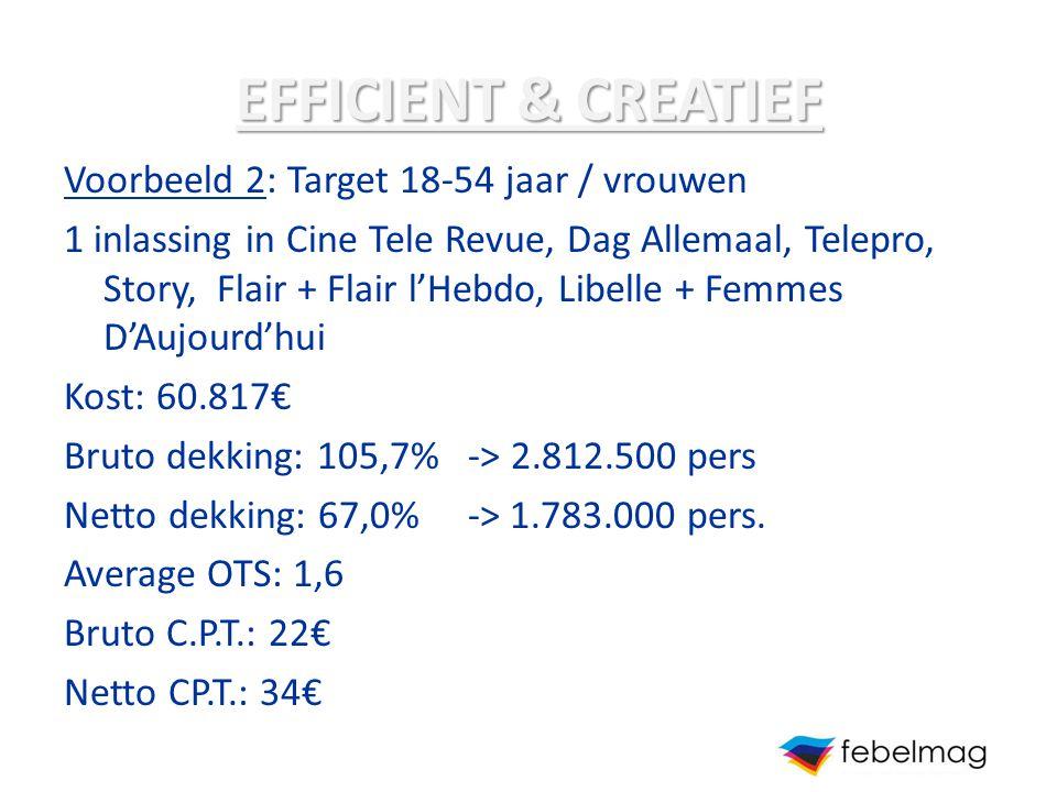 EFFICIENT & CREATIEF Voorbeeld 2: Target 18-54 jaar / vrouwen 1 inlassing in Cine Tele Revue, Dag Allemaal, Telepro, Story, Flair + Flair l'Hebdo, Lib