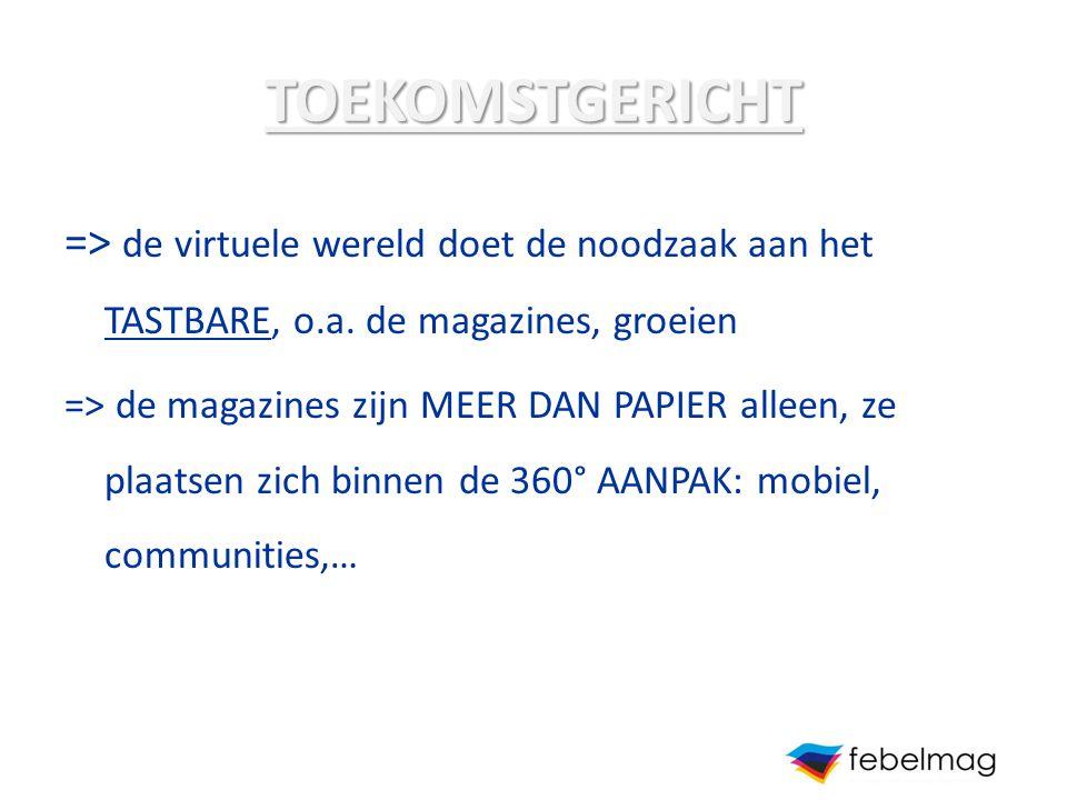 TOEKOMSTGERICHT => de virtuele wereld doet de noodzaak aan het TASTBARE, o.a. de magazines, groeien => de magazines zijn MEER DAN PAPIER alleen, ze pl