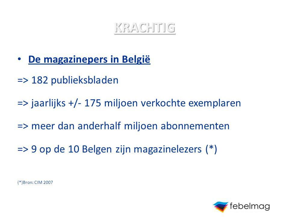 KRACHTIG De magazinepers in België => 182 publieksbladen => jaarlijks +/- 175 miljoen verkochte exemplaren => meer dan anderhalf miljoen abonnementen