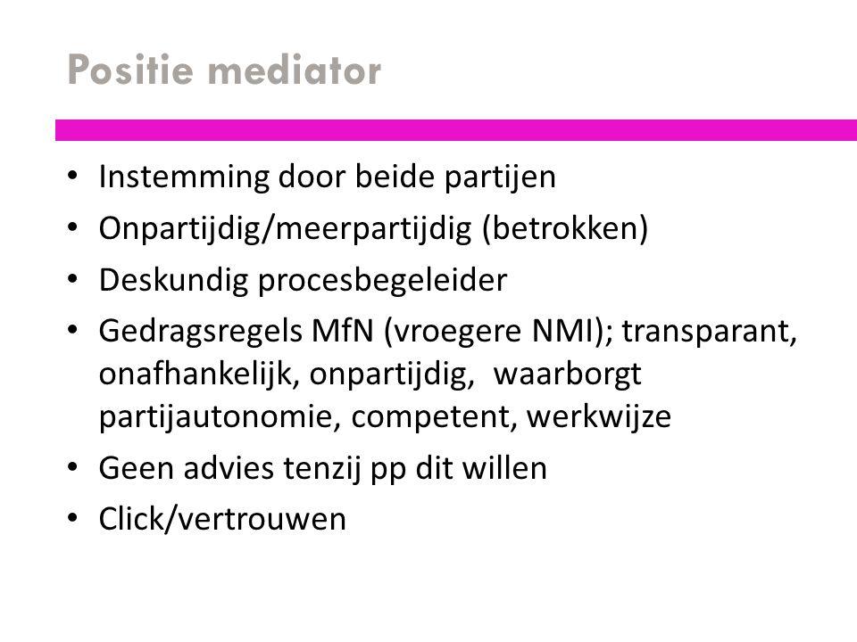 Positie mediator Instemming door beide partijen Onpartijdig/meerpartijdig (betrokken) Deskundig procesbegeleider Gedragsregels MfN (vroegere NMI); tra