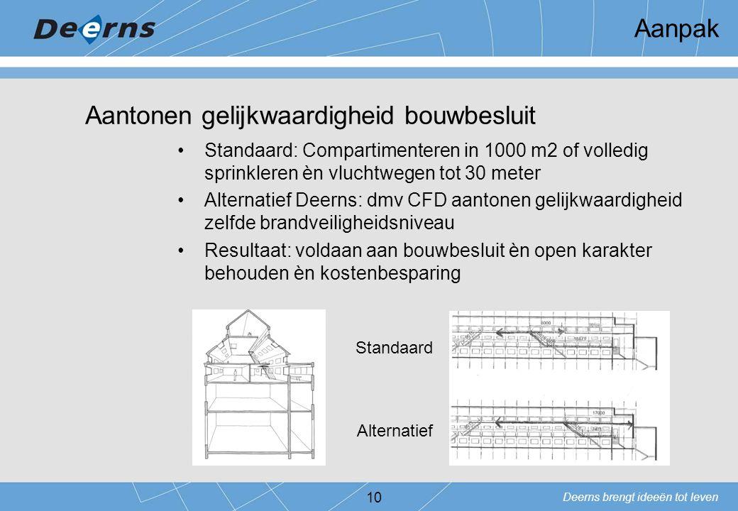 Deerns brengt ideeën tot leven 10 Aantonen gelijkwaardigheid bouwbesluit Standaard: Compartimenteren in 1000 m2 of volledig sprinkleren èn vluchtwegen