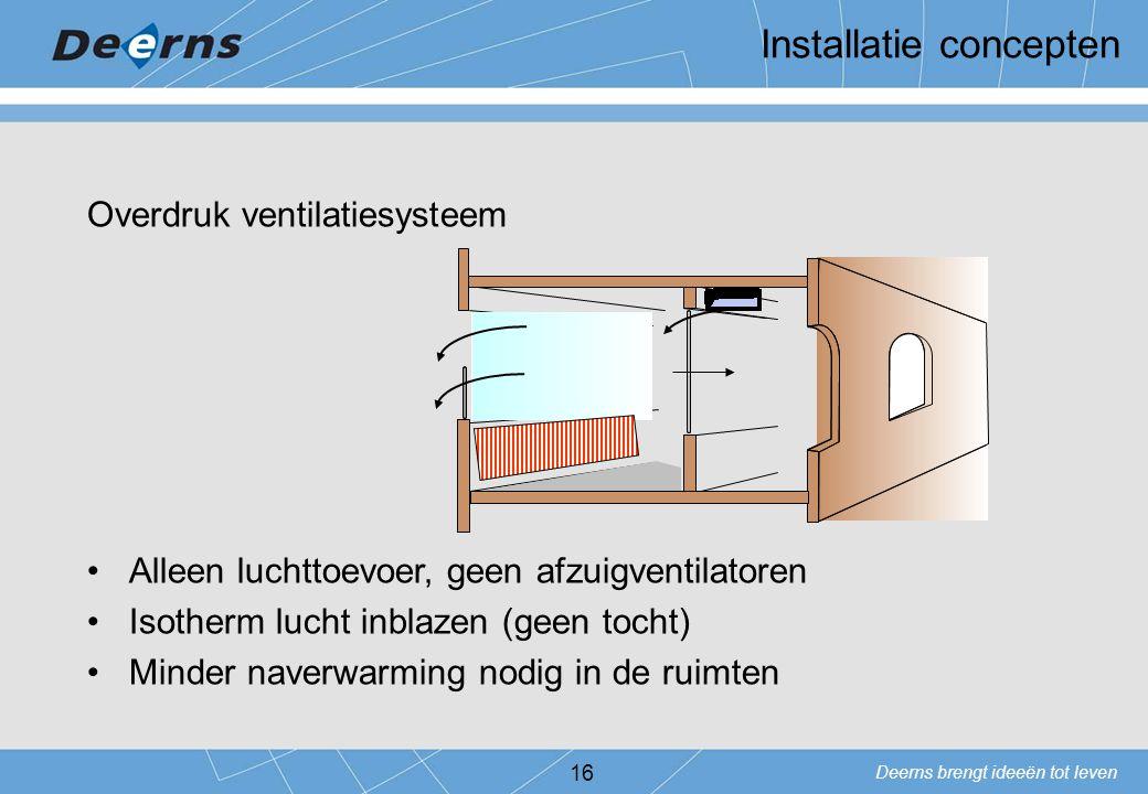 Deerns brengt ideeën tot leven 16 Overdruk ventilatiesysteem Alleen luchttoevoer, geen afzuigventilatoren Isotherm lucht inblazen (geen tocht) Minder