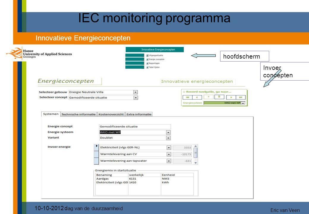 IEC monitoring programma hoofdscherm Invoer concepten 10-10-2012 d ag van de duurzaamheid Innovatieve Energieconcepten Eric van Veen